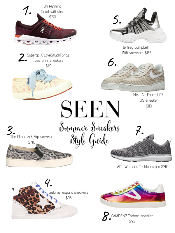 sneakers style guide